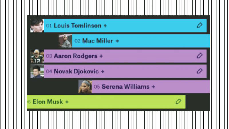 The Celebrity Billboard Project