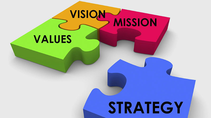 Values, Vision, Mission, Strategy Puzzle Pieces